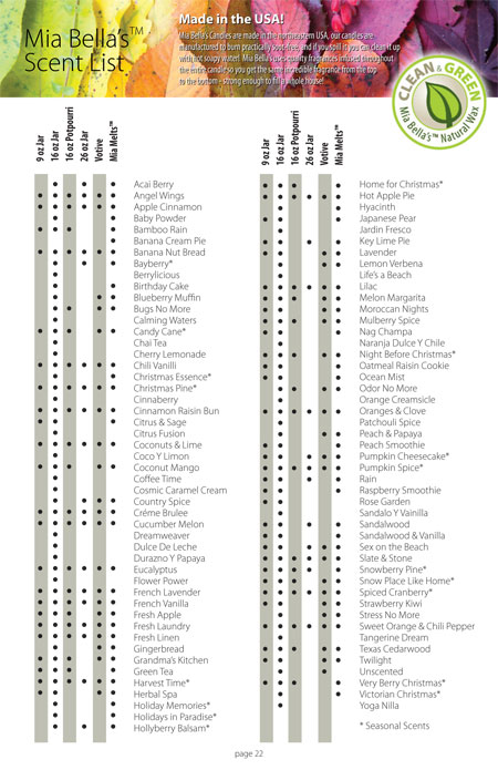 Mia Bella's Scent list, fragrance list, scent listing, fragrance listing, made in USA Catalog Page 22